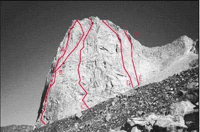 La Esfinge: Original Routes...