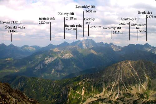High Tatras range