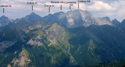 Panorama of Hight Tatras