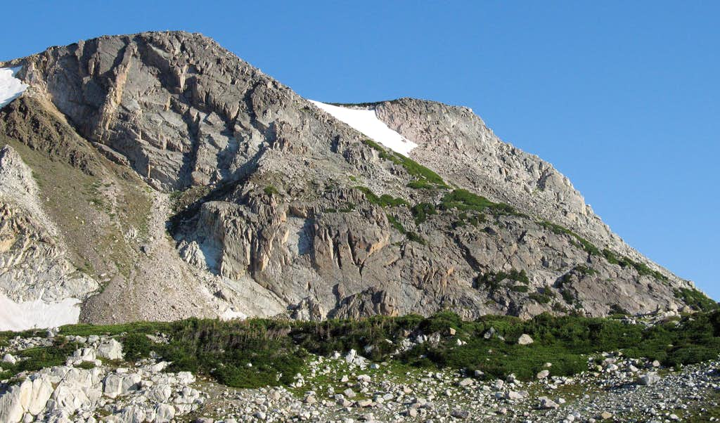 Gap Ridges