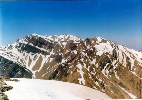 Dena Range