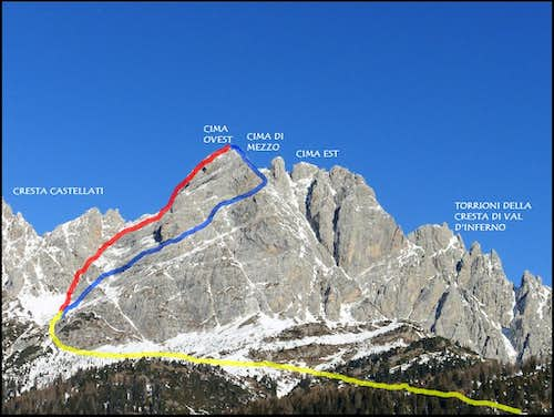 Monte Brentoni - normal routes to the west summit