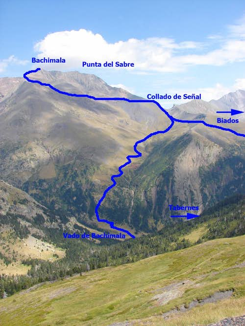 Routes to Bachimala