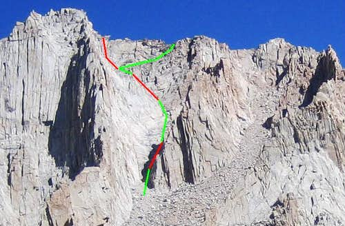 Left Side Route
