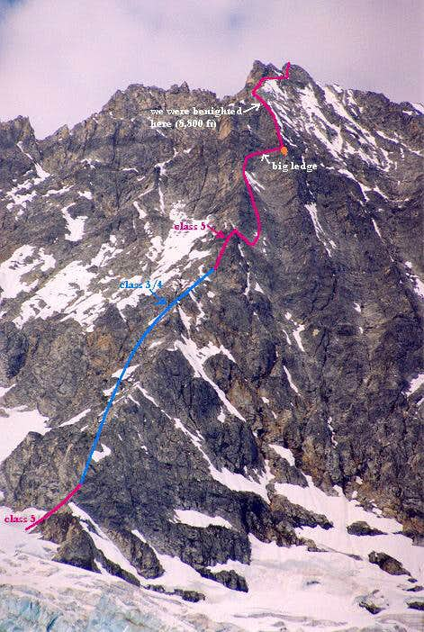 The route up the NE Buttress....