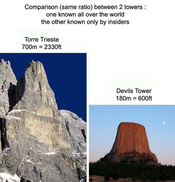 Torre Trieste vs. Devils Tower