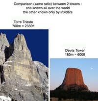 Torre Trieste vs. Devils Tower