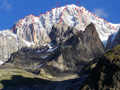 Mont Blanc - S wall - the routes