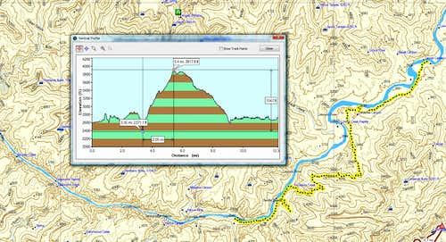 Escalante Route Profile