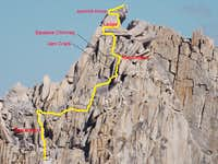 South Face Summit Route