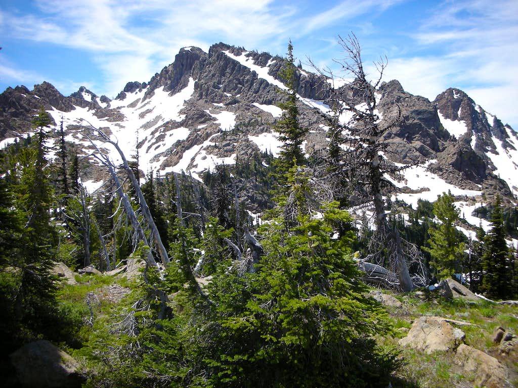 Scatter Peaks