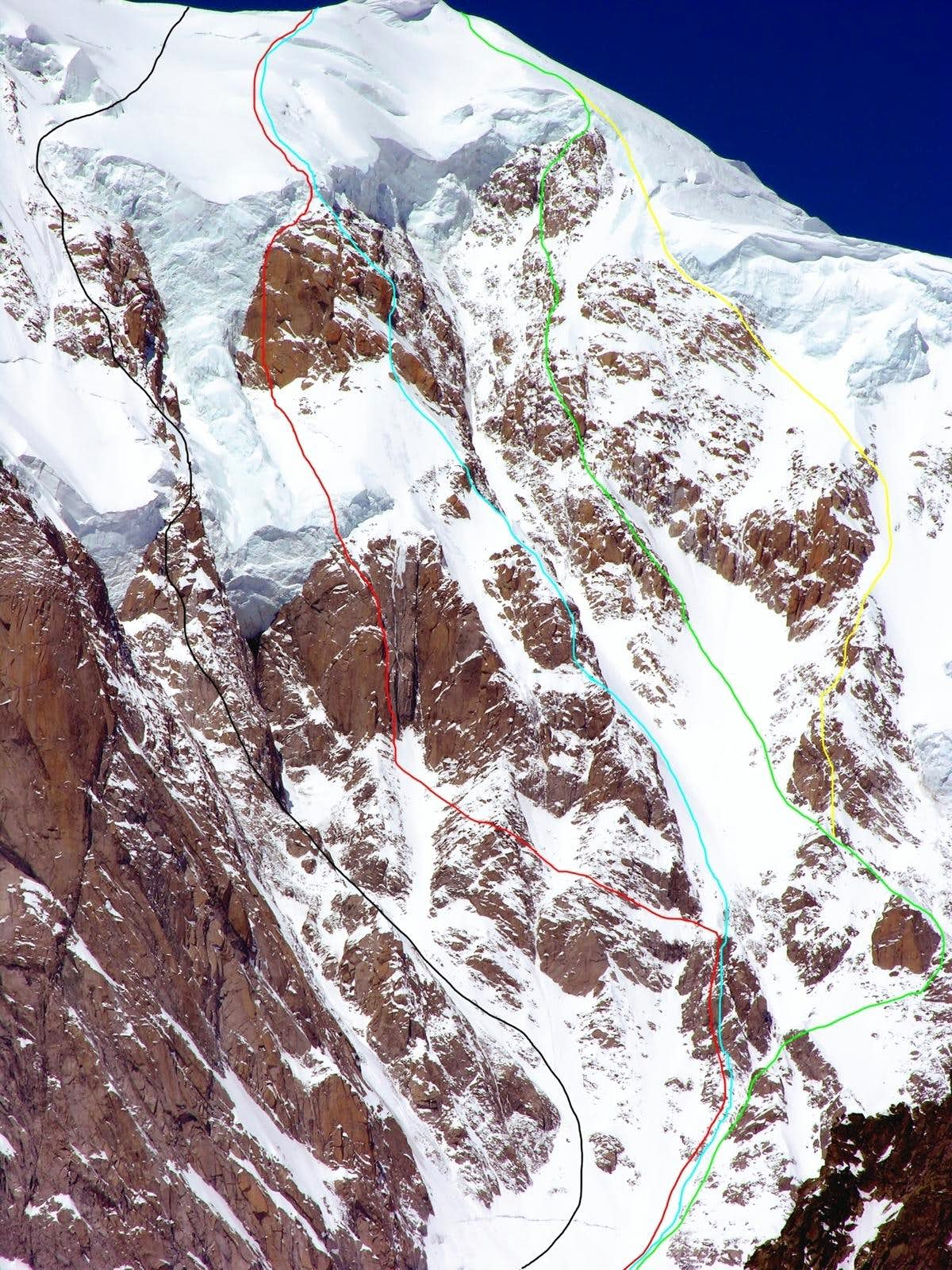 Big routes of Mont Blanc group