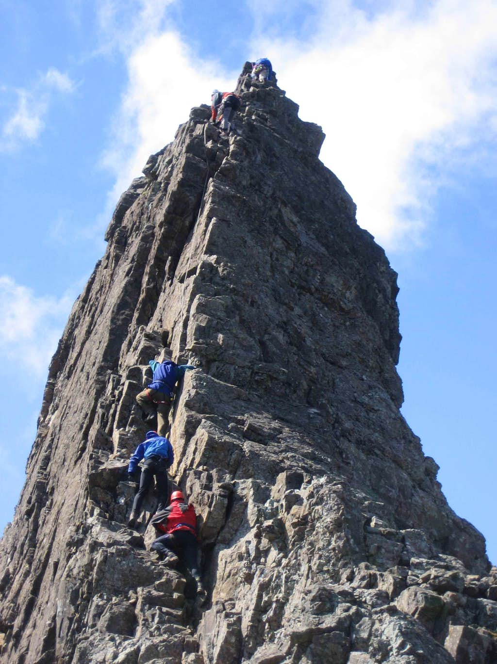 Testing work for non rock climbers