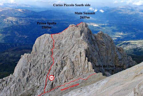 Corno Piccolo south side: the normal route
