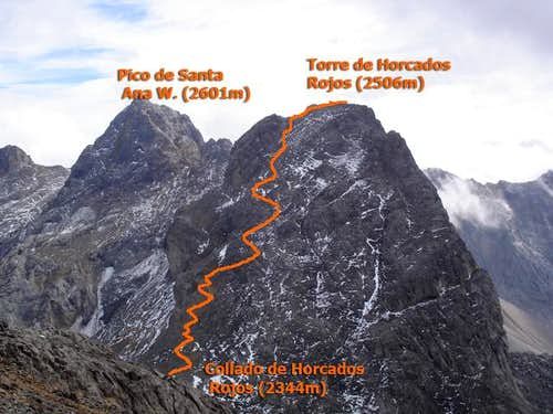 Normal route to H.Rojos