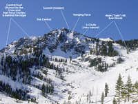 East Face Ski Descents