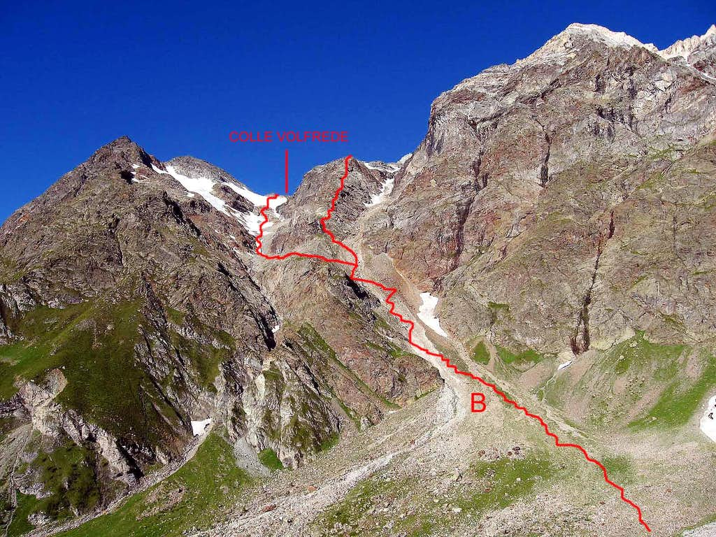 This is the route coming up from Cervinia.The snow slope is the remaining of the Glacie Volfrede.
