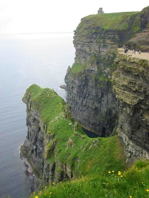 The section of cliffs closest...