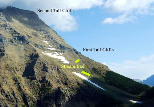 Southeast Spur/Ridge