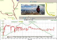 Stat of the Mt. Belford Climb