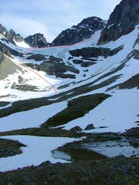 route to the col