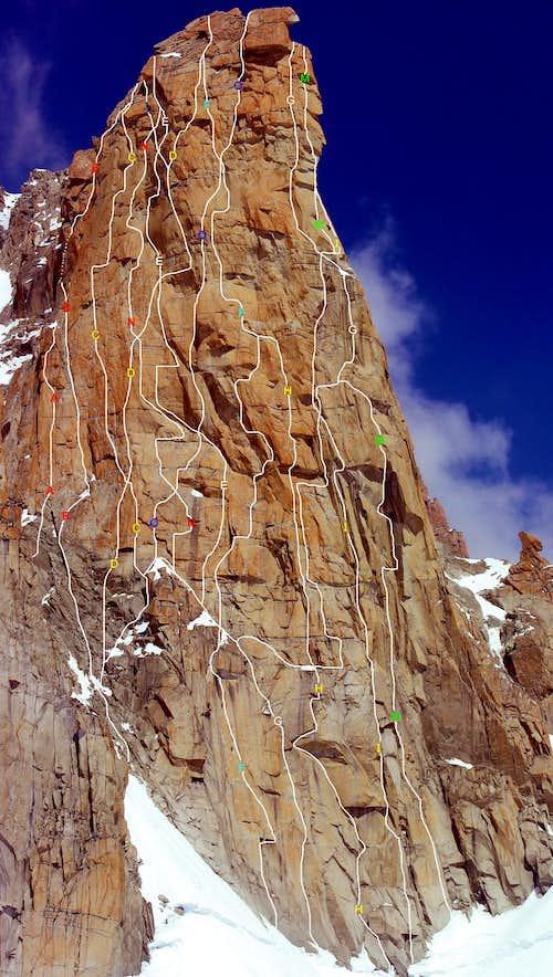 Mont Blanc Routes