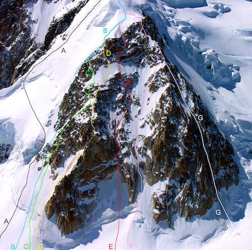Triangle du Tacul (summitpost.org)