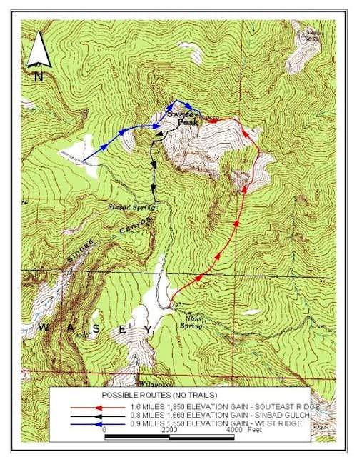 Black route denotes Sinbad...