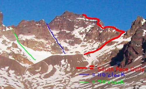 South Face Gully Route