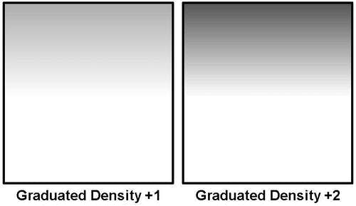 Neutral Graduated Density (GD) Filters<BR><font color=&quot;#FF0000&quot;> PLEASE DON\'T VOTE - SEE CAPTION</font>