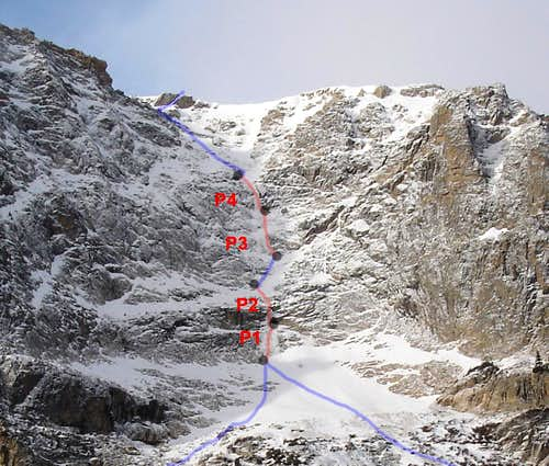 East Face Pitches