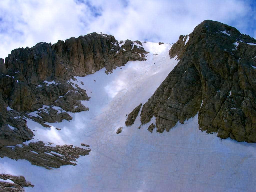 Calderone Glacier