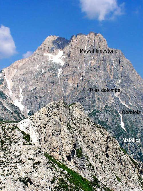 Corno Grande rock stratification