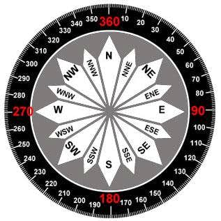 "Figure 2 of Article ""Compass Basics: An Introduction to Orientation and Navigation"""