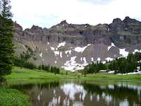 Hyalite Lake