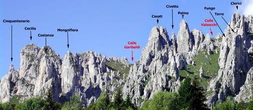 West ridge of Grignetta