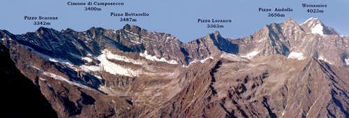 Saas ridge and Andolla group.