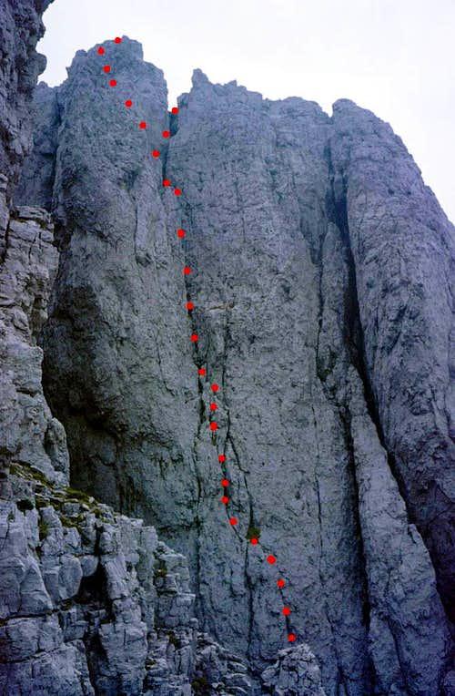 Piramide Casati routes
