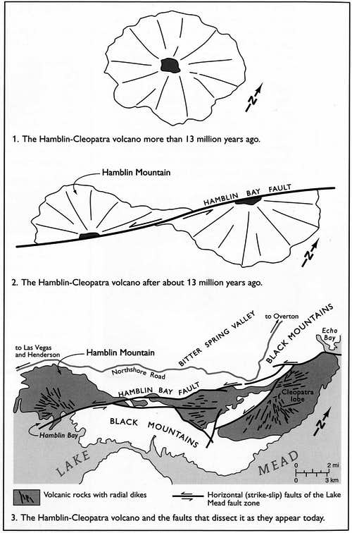 Evolution Of Cleo Volcano Photos Diagrams Topos Summitpost