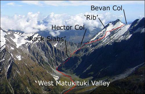route to Bevan Col