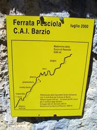 Via Ferrata Pesciola - Route