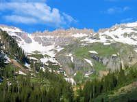 Saint Sophia Ridge