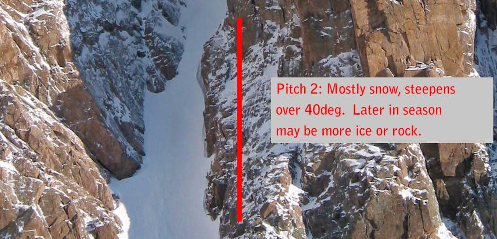 Zoom of Pitch 2 of Martha