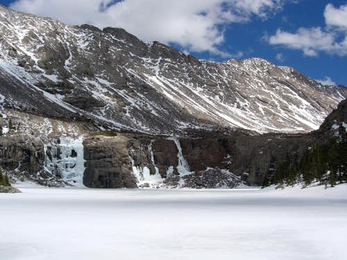 Frozen Willow Lake waterfall