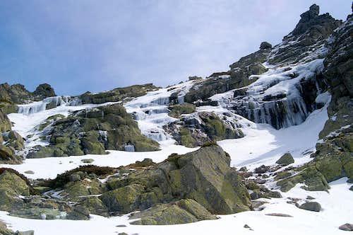 Icefalls in Tubos de Cabezas de Hierro