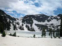 Gilpin Lake in July