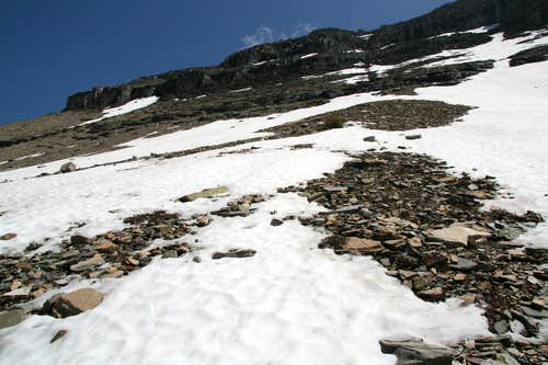 Slopes and the Igneous Sill