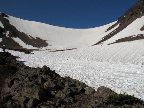 Upper Hyalite Basin