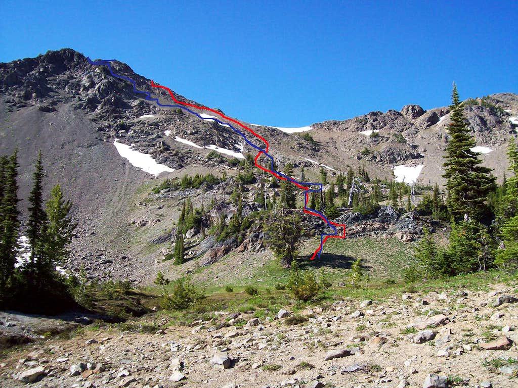 Route Photos