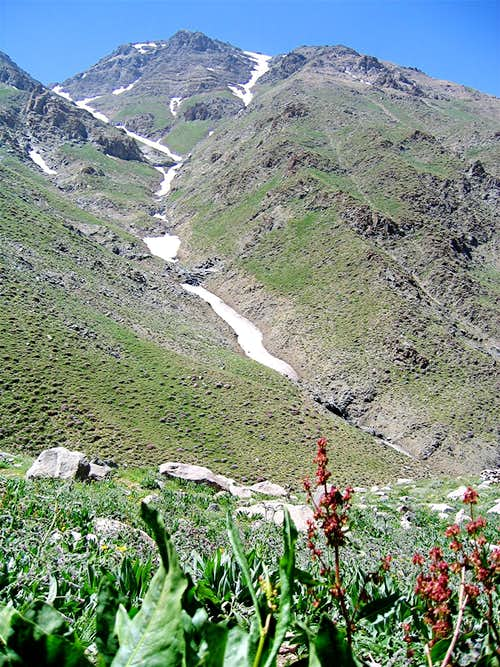 Upper Sehezar Valley